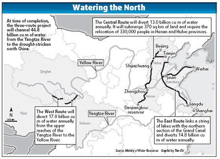 Myriad water diversion projects suggest rapid degradation of local environment | Shanghai Daily